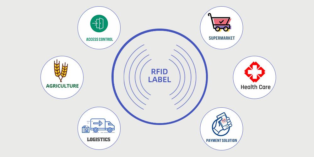 RFID label applications